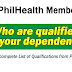 List of PhilHealth Members Qualified Dependents