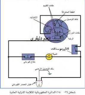 الدائرة الكهربية للثلاجة المنزلية
