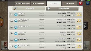 Clan TARAKAN 2 vs Furious Fists, TARAKAN 2 Win