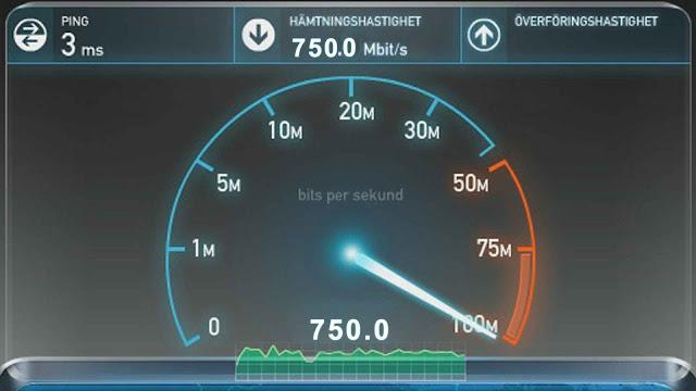 top internet speed