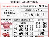 PREDIKSI INDONESIA TOTO JUMAT, 24 JANUARY 2020