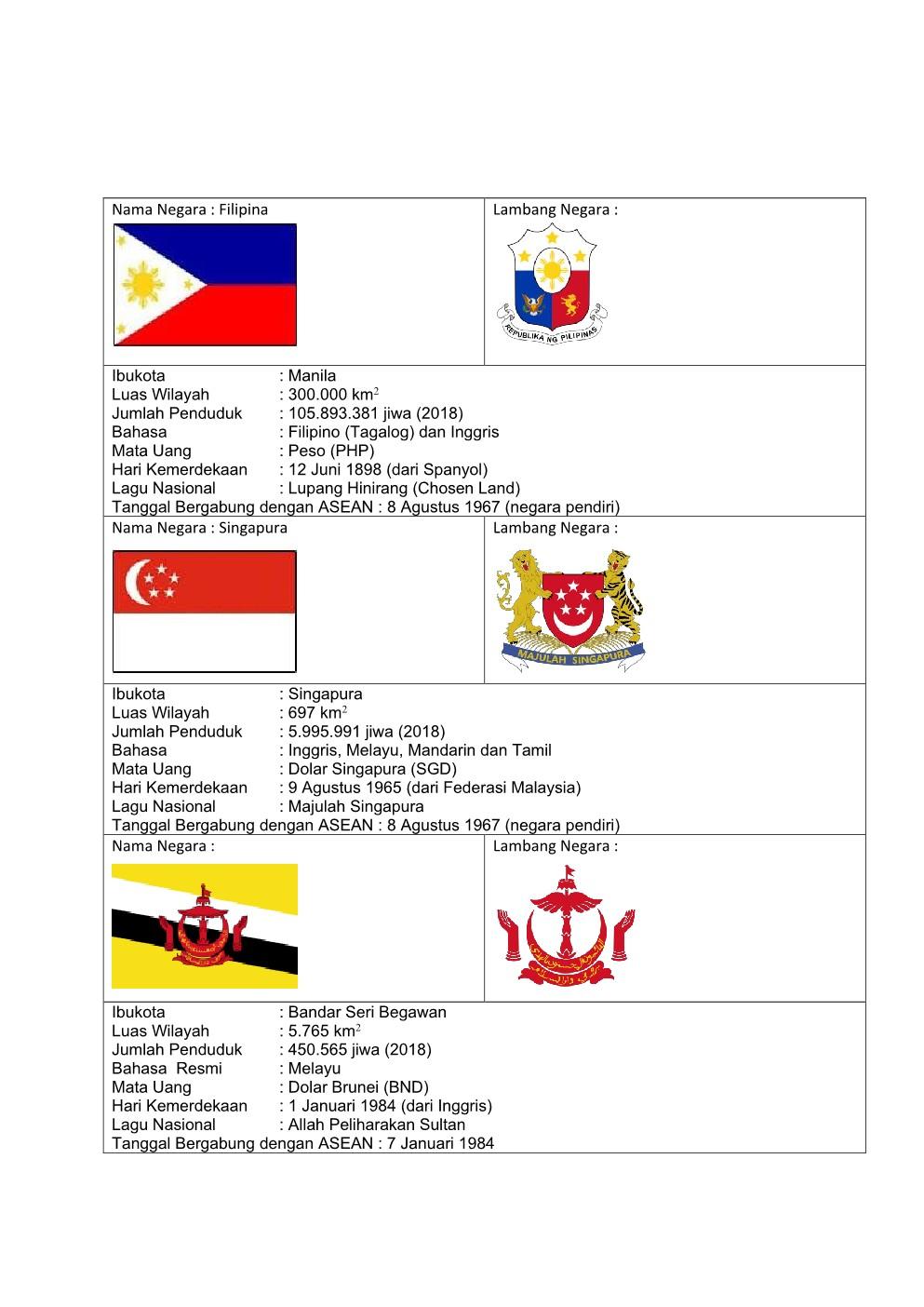 Bahasa Resmi Negara Filipina Adalah : bahasa, resmi, negara, filipina, adalah, Iwin: