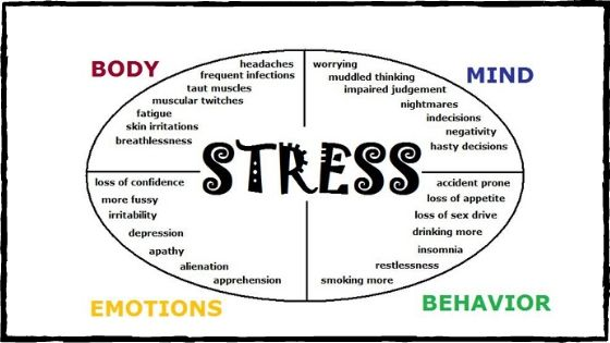 Ways To Relieve Stress - Learn How To Get Rid of Stress.