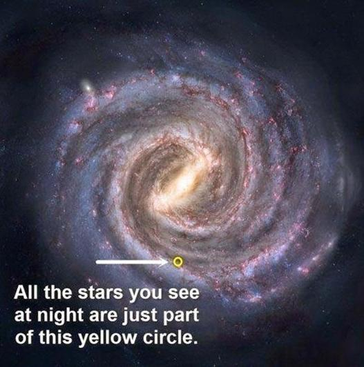 bintang di angkasa