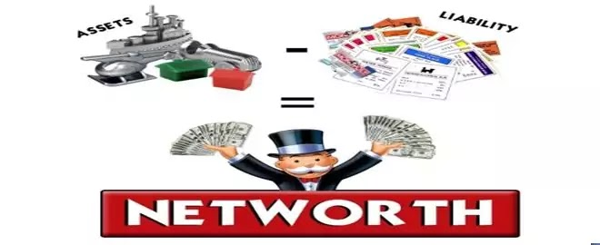 net worth meaning in hindi,net worth meaning,net worth definition,define net worth,meaning of net worth in hindi,net worth of company meaning,