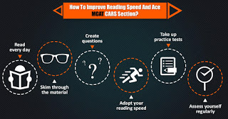 How To Improve Reading Speed and Ace MCAT CARS Section?