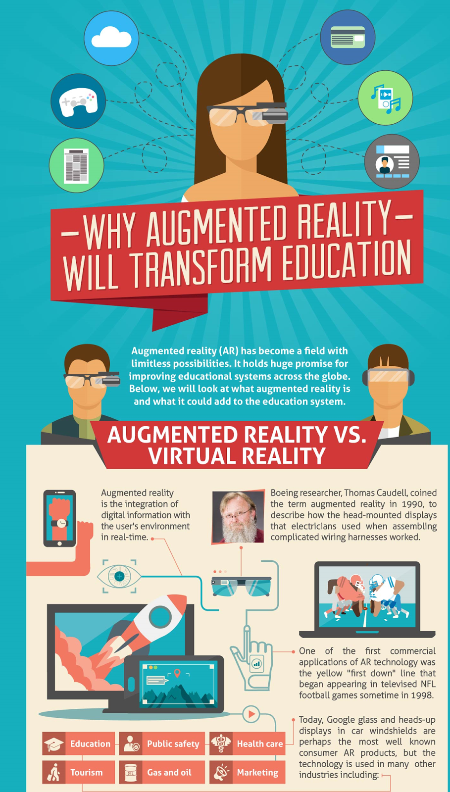 e-learning , conocimiento en red: Augmented Reality in Education ...