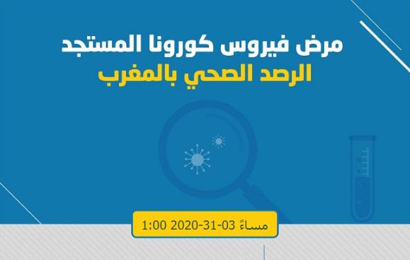 مرض فيروس كورونا المستجد الرصد الصحي بالمغرب اليوم 31 مارس 2020 الساعة الواحدة بعد الزوال
