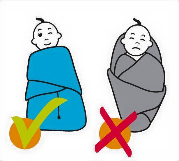 Inilah BAHAYA DI BALIK BEDONG KENCANG Bayi