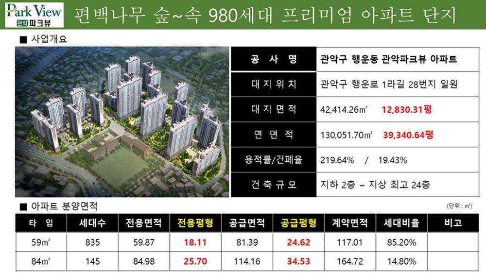 서울대입구역 파크로얄 파크뷰 사업개요
