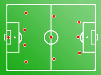 Taktik Dan Strategi Bermain Sepak Bola