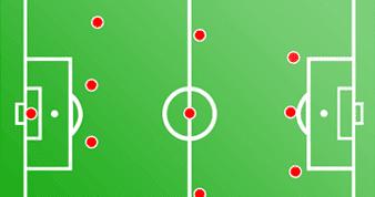 Pola Penyerangan Dan Pertahanan Dalam Permainan Sepak Bola Penjasorkes