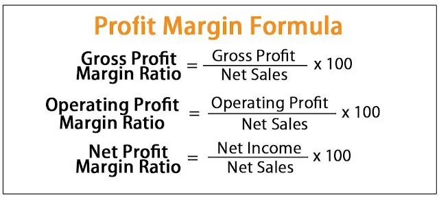 Profit Margin: How To Calculate Profit Margin For Your Small Business