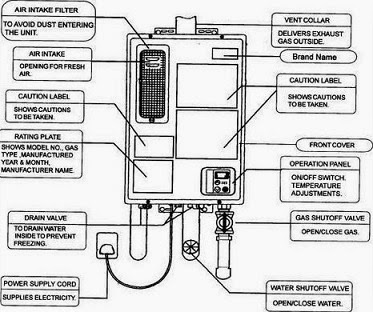 Distributor Paloma Water Heater Bandung