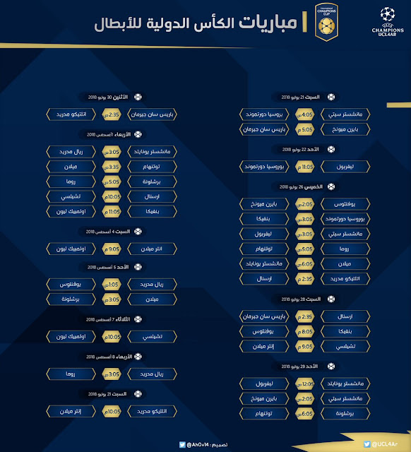 جدول مباريات كأس الأبطال الدولية 2018 - مواعيد المباريات والقنوات الناقلة