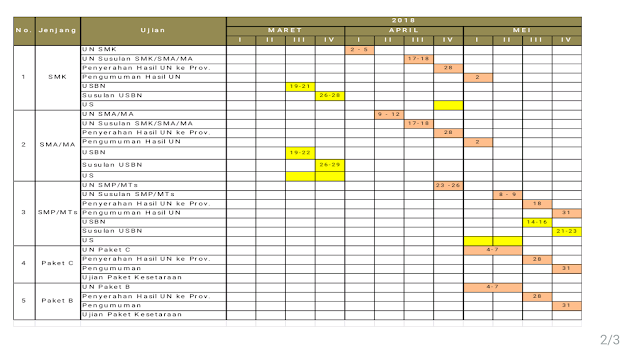Jadwal UN Tahun Pelajaran 2017/2018