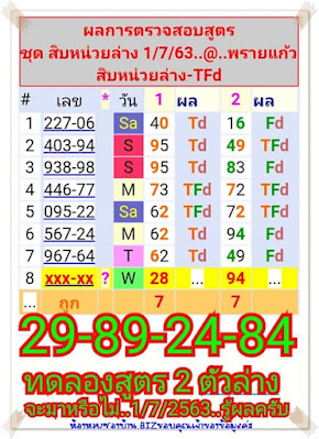 Thai Lotto Bangkok VIP Touch TIPS By Information Box Ticket 01 July 2020