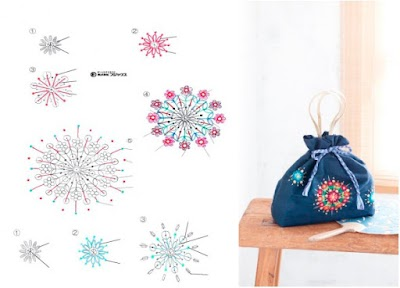Bolsa japonesa bordada con motivos de fuegos artificiales