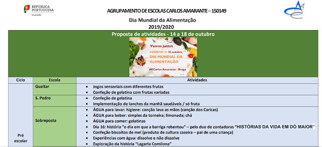 http://www.aeca.edu.pt/images/AtividadesSemanaAlimentacao.pdf