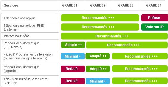 Abc Reseau Les Bases Pour Comprendre Et Cr 233 Er Un R 233 Seau