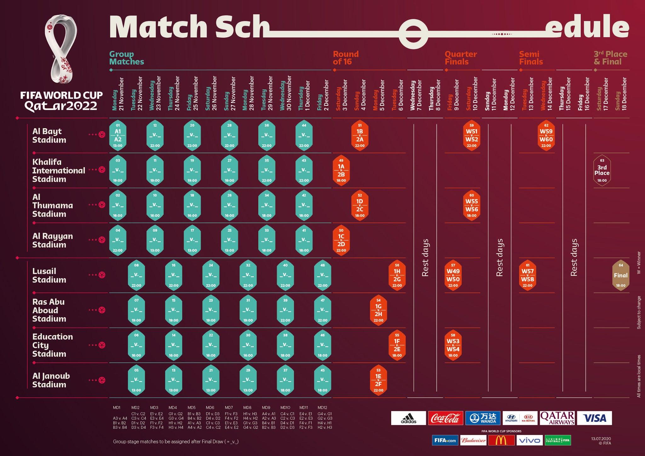 FIFA World Cup Qatar 2022 Match Schedule