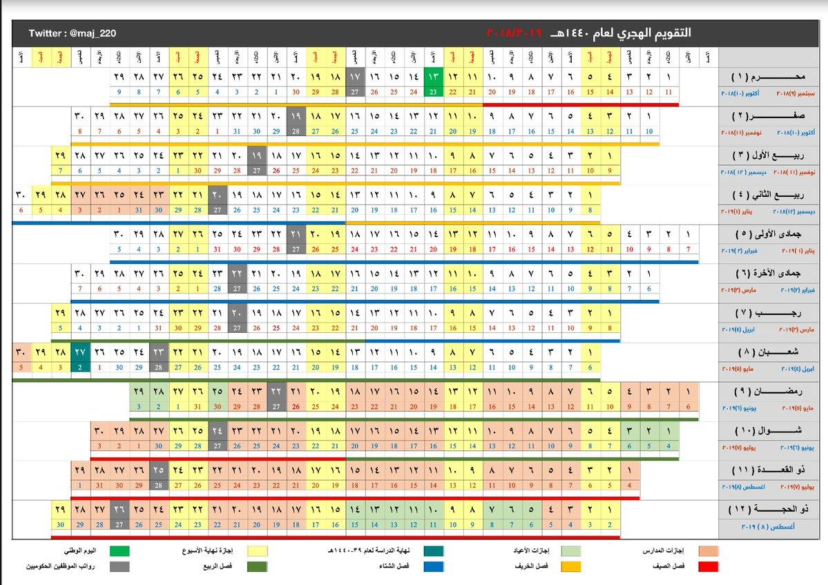 التقويم الهجري 1440, يمكنك الاطلاع على التقويم الهجري وميلادي مدموجين مع بعض في تقويم واحد مع امكانية طباعة التقويم العربي او مايسمى بالتقويم الهجري لعام 1440 مع توضيح تقاطع التاريخين مع بعض.