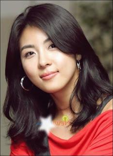 artis ha ji won