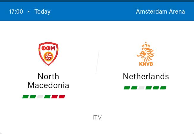 North Macedonia vs Netherlands Preview and Prediction 2021