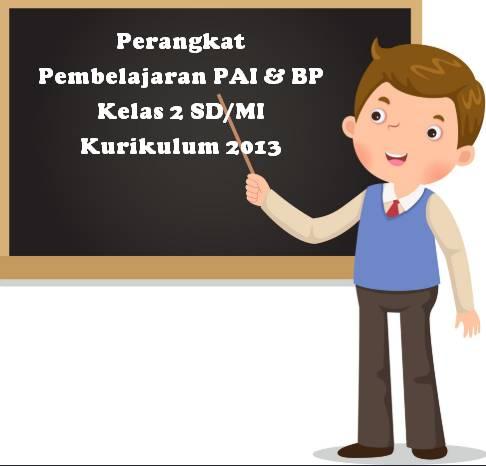 Prota Promes Silabus RPP PAI Kelas 2 SD Kurikulum 2013 Revisi
