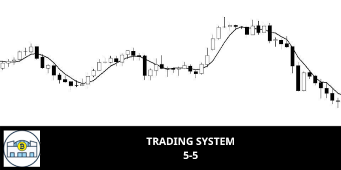 TRADING SYSTEM: 5-5