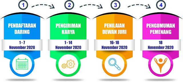jadwal pelaksanaan abk berseri pendidikan khusus tahun 2020 tomatalikuang.com