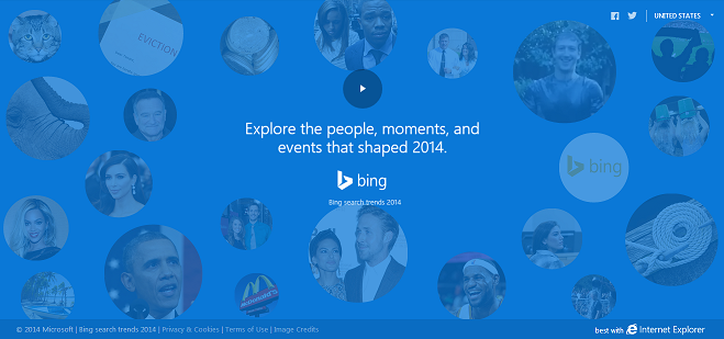 Check What Americans Searched on Internet in 2014