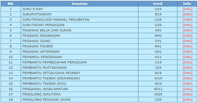 jawatan kosong universiti malaya um 2020