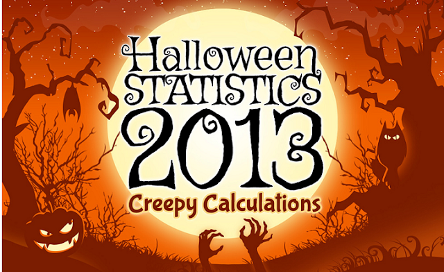 How Adults Plan To Celebrate Halloween  #Infographic