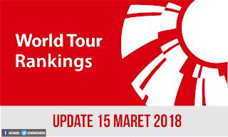 Ranking BWF World Tour 2018