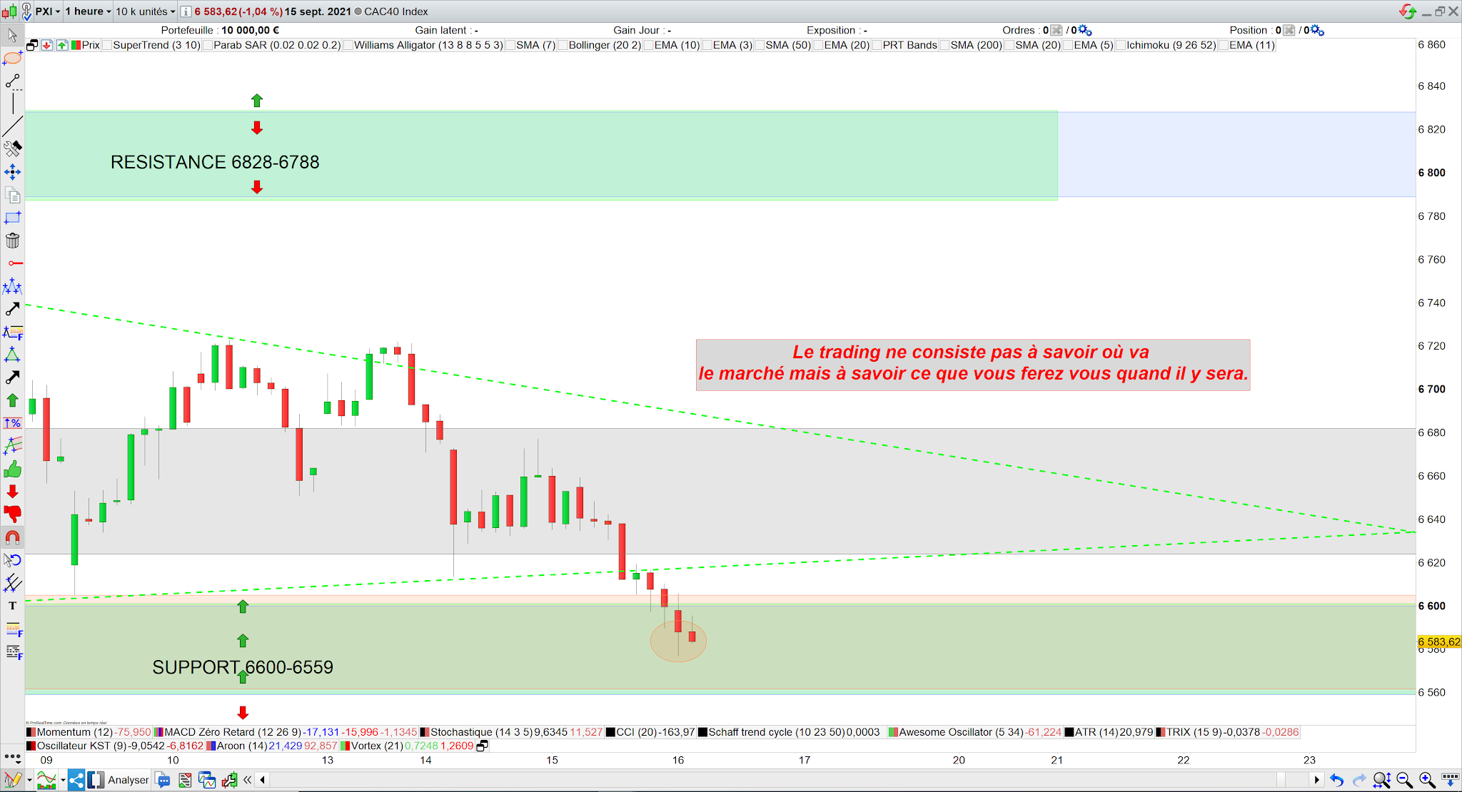 Trading cac40 16/09/21