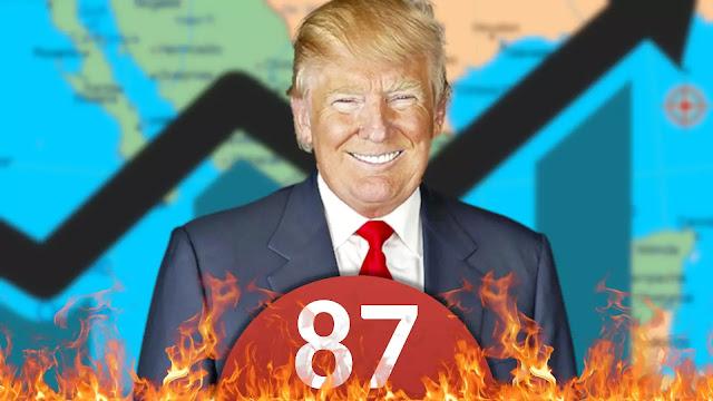 QN NEWS 87 - Trump ameaça México com novas tarifas