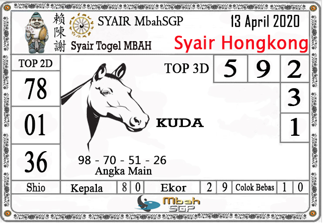 Prediksi Togel Hongkong Senin 13 April 2020 - Syair Mbah HK