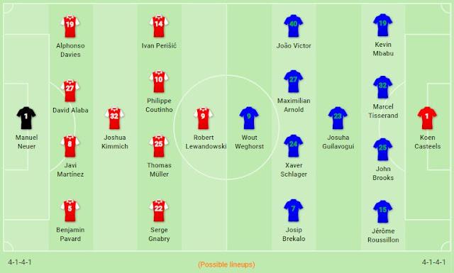 Prediksi Bayern Munich vs Wolfsburg — 21 Desember 2019