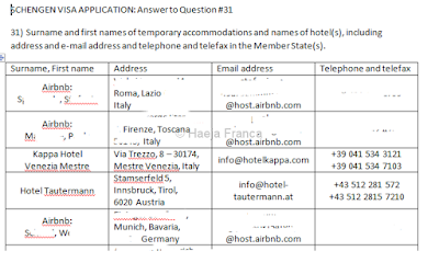 Filling out the Schengen visa application form