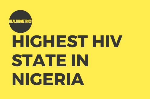 Highest HIV State In Nigeria 2017