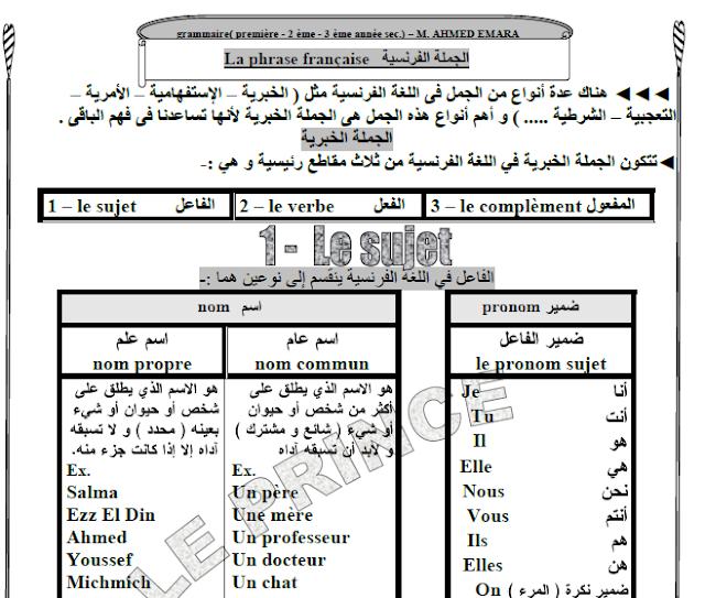 مذكرة شرح قواعد اللغة الفرنسية للثانوية العامة 2020 pdf