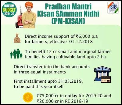 What is PM-KISAN Scheme