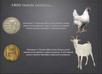 1 dirham bisa membeli ayam, dan 1 dinar bisa membeli kambing