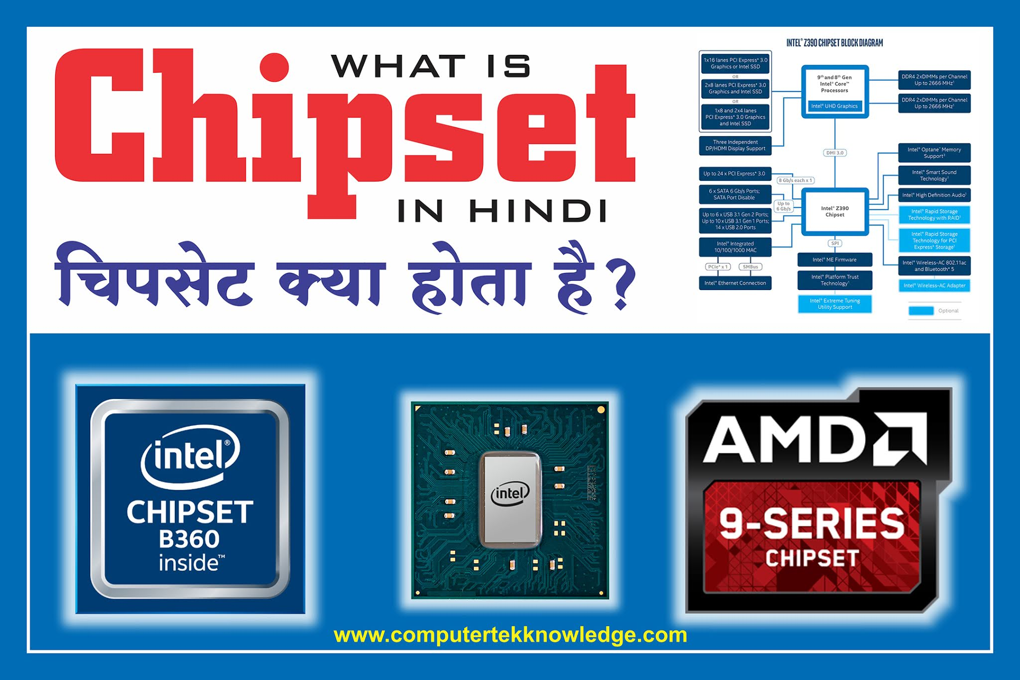 what-is-chipset-in-hindi