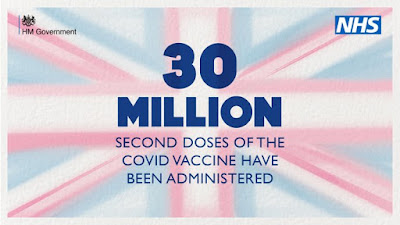 30m second vaccine doses administered in the UK 150621