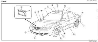 repair-manuals: Mazda 6 2002 Workshop Manual