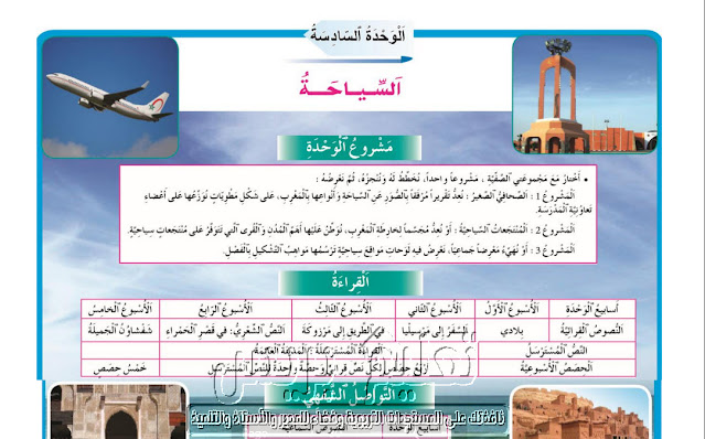 جذاذات الوحدة السادسة مرجع الواضح في اللغة العربية المستوى الرابع وفق المنهاج المنقح 2020