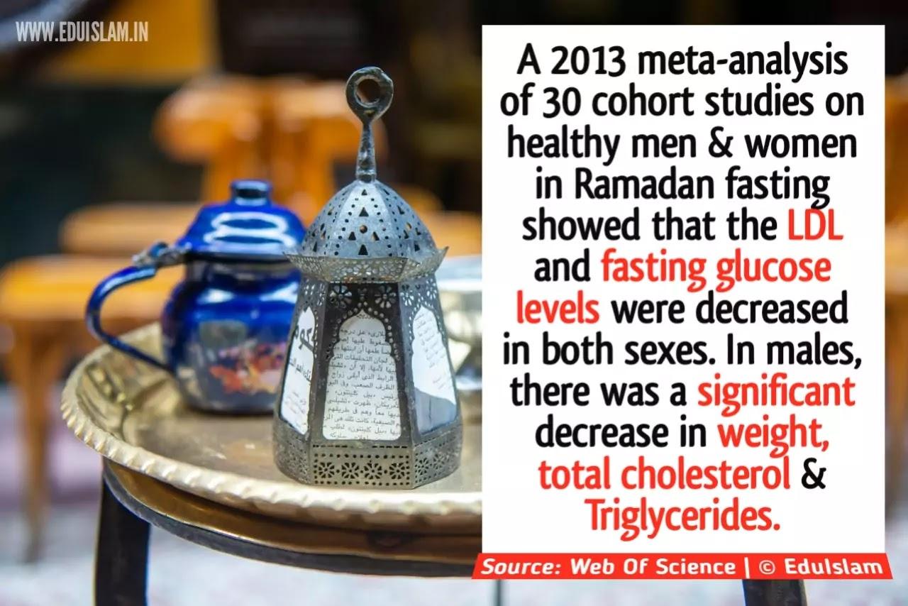 Scientists confirms Ramadan health benefits