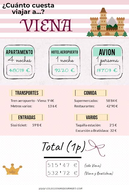 Viajar a Viena en navidad